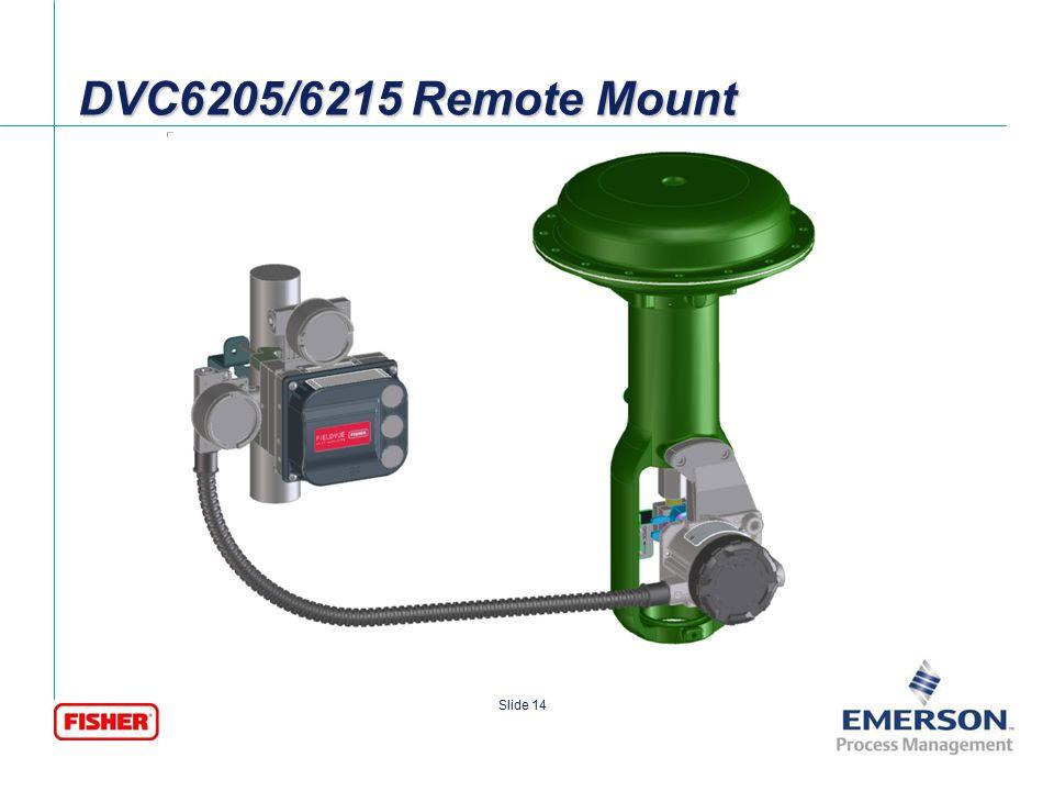 DVC6205/6215 Remote Mount