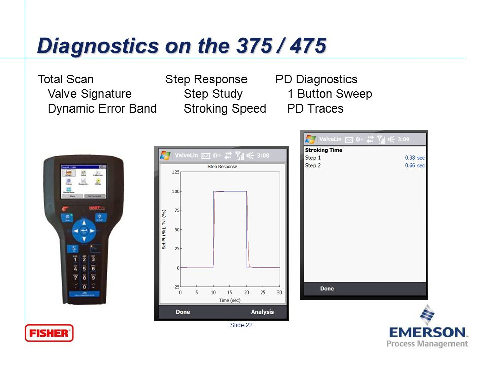 Diagnostics on the 375 / 475 Total Scan Step Response PD Diagnostics