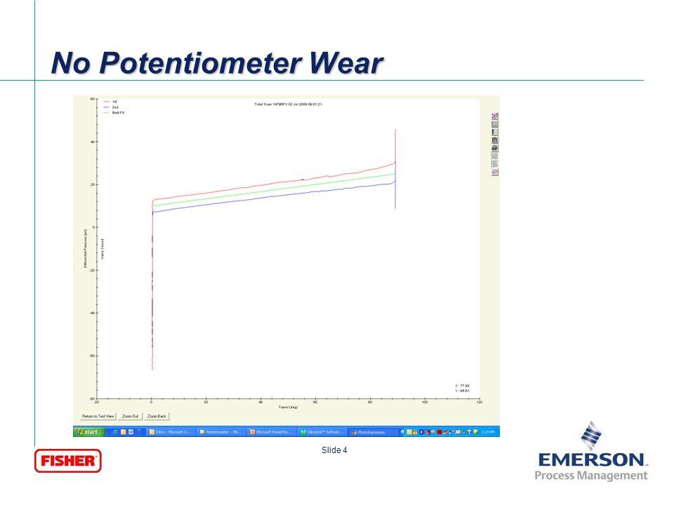 No Potentiometer Wear
