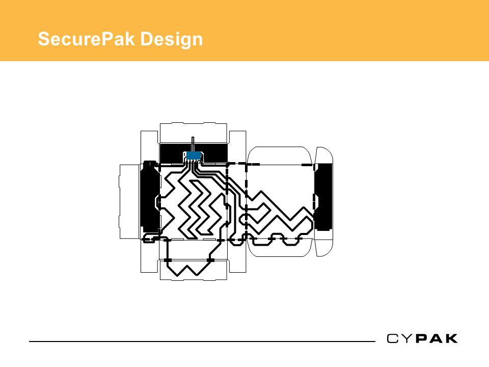 SecurePak Design
