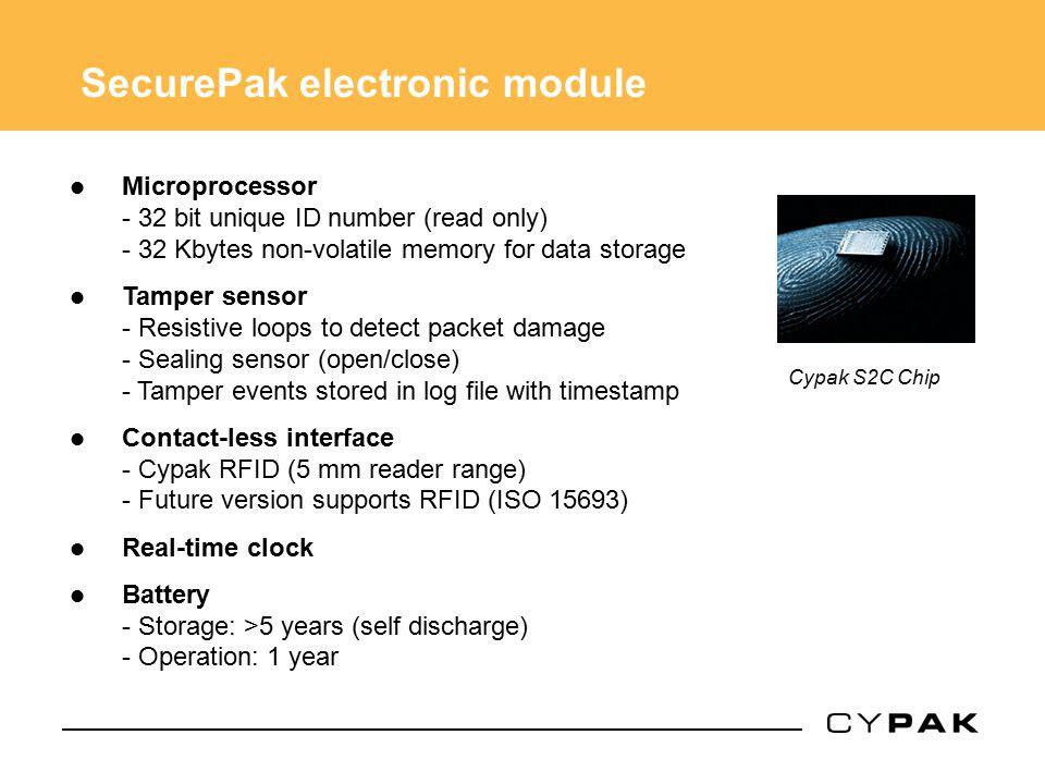 SecurePak electronic module