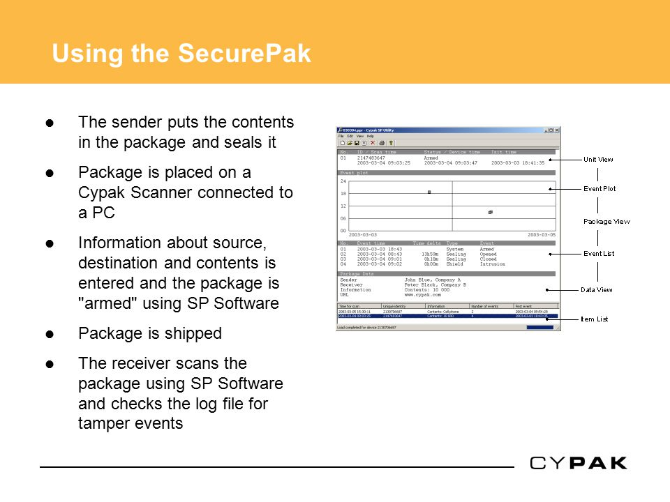 Using the SecurePak The sender puts the contents in the package and seals it. Package is placed on a Cypak Scanner connected to a PC.