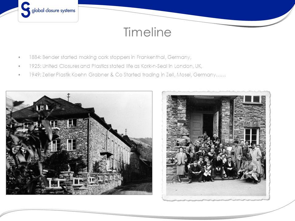 Timeline 1884: Bender started making cork stoppers in Frankenthal, Germany,