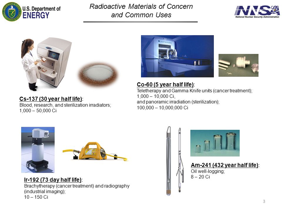 Radioactive Materials of Concern and Common Uses
