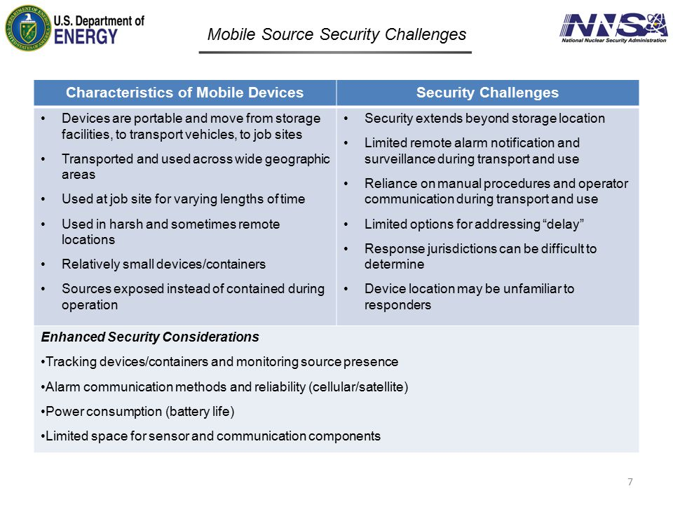 Mobile Source Security Challenges