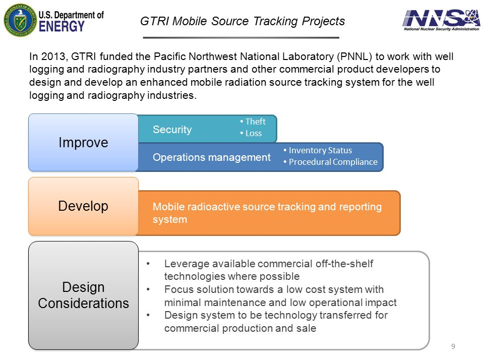 GTRI Mobile Source Tracking Projects