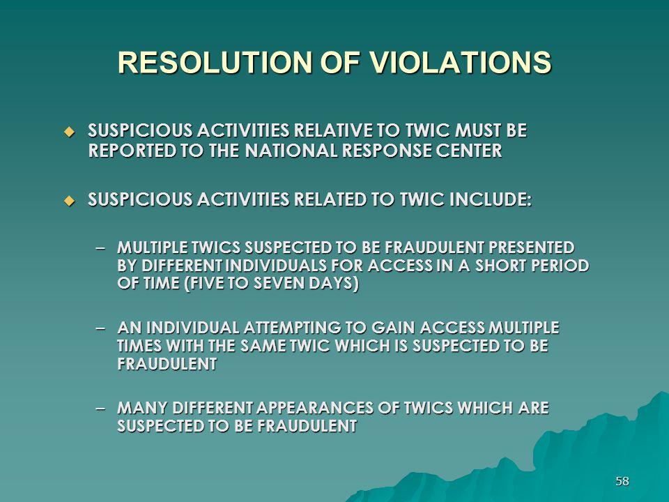 RESOLUTION OF VIOLATIONS