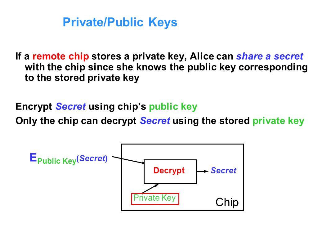 Private/Public Keys EPublic Key(Secret) Chip