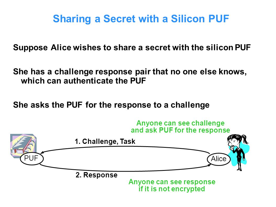 Sharing a Secret with a Silicon PUF