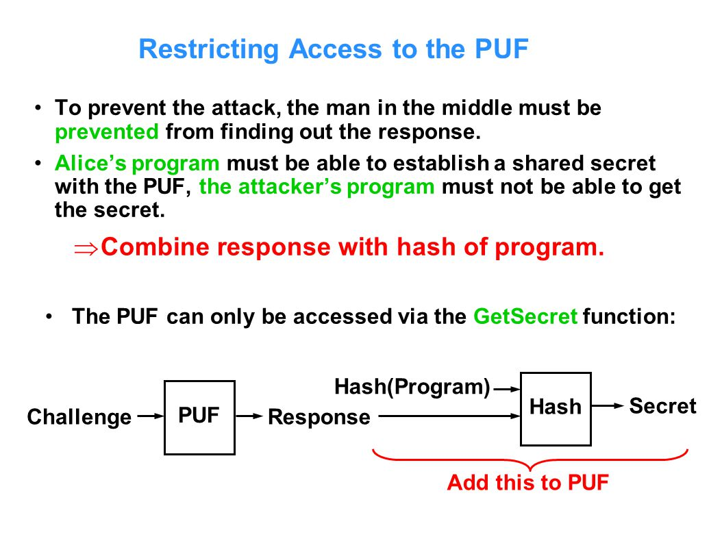 Restricting Access to the PUF