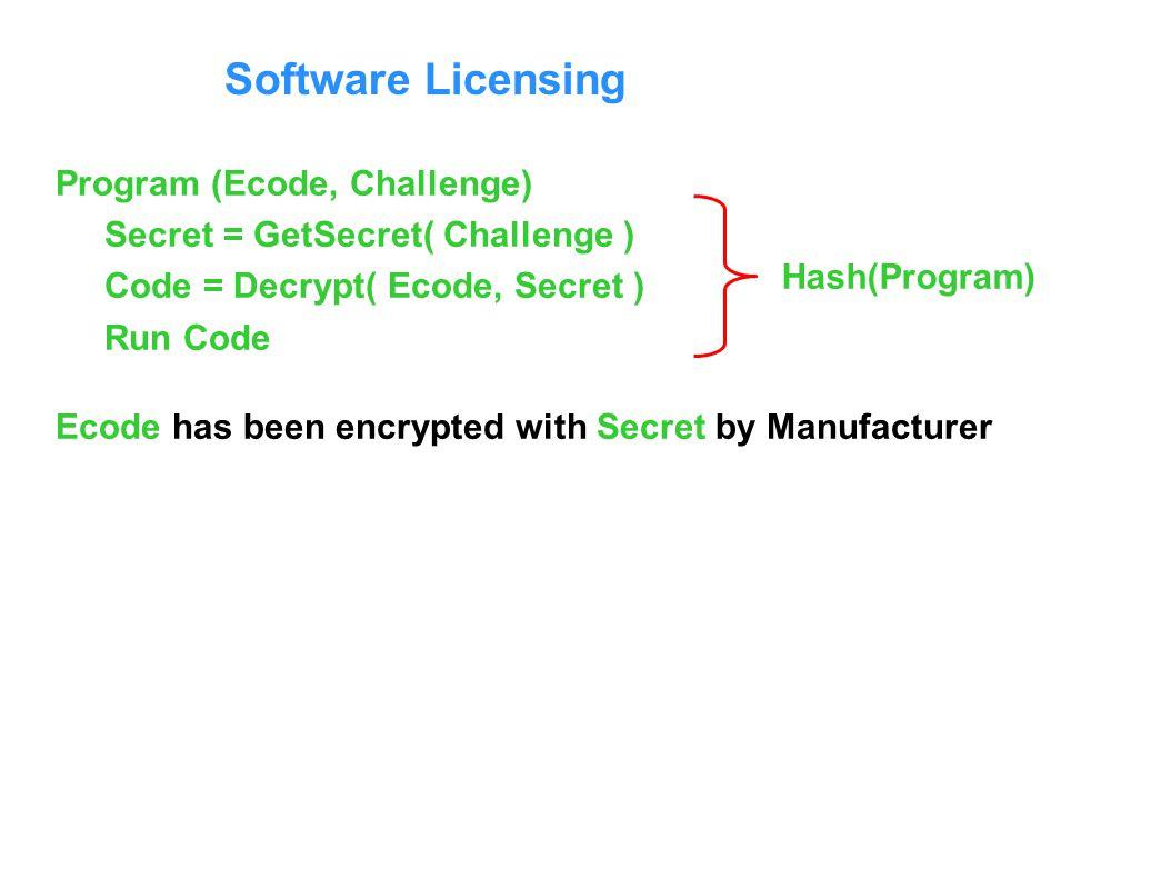 Software Licensing Program (Ecode, Challenge)
