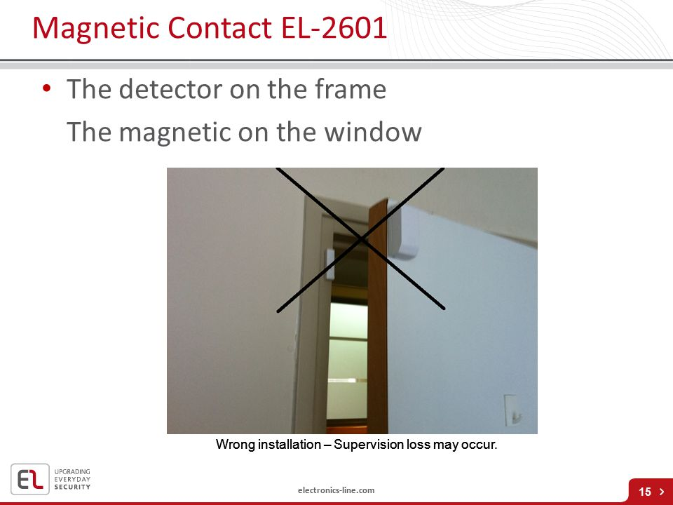 Magnetic Contact EL-2601 The detector on the frame