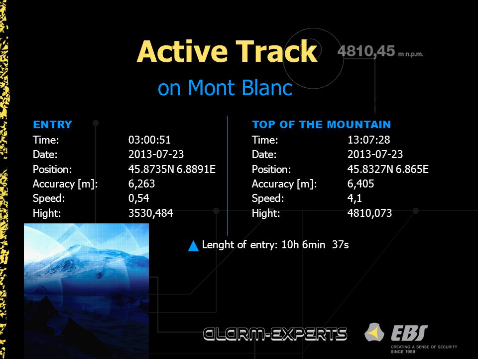Active Track on Mont Blanc ENTRY Time: 03:00:51 Date: 2013-07-23
