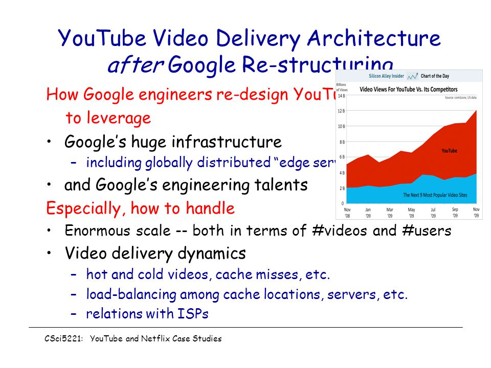 YouTube Video Delivery Architecture after Google Re-structuring