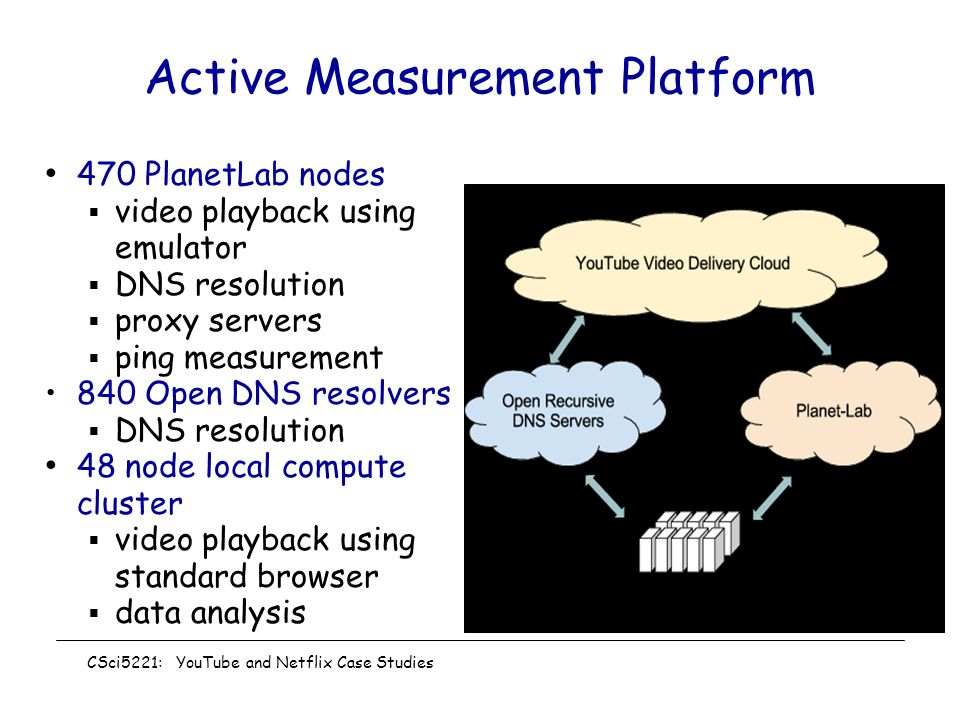 Active Measurement Platform