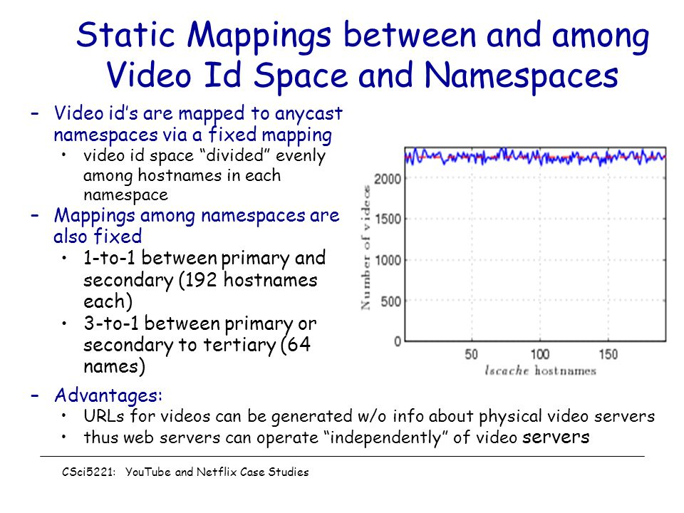 Static Mappings between and among Video Id Space and Namespaces