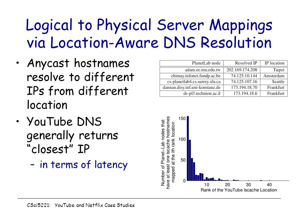 Logical to Physical Server Mappings via Location-Aware DNS Resolution