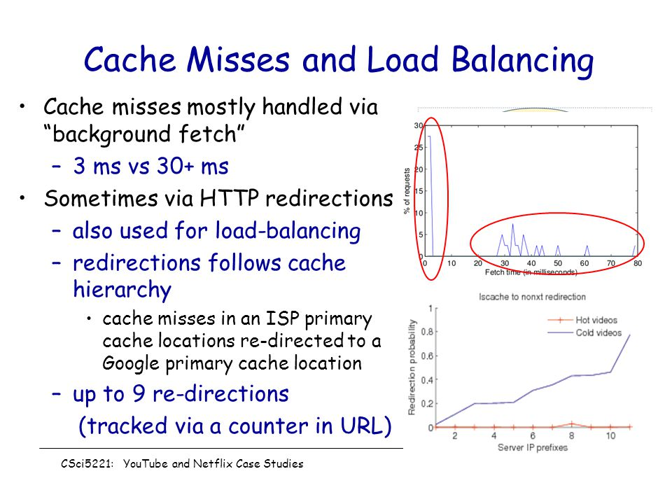 Cache Misses and Load Balancing