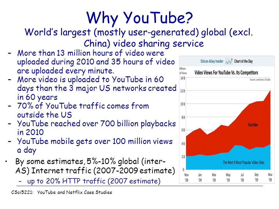 CSci5221: YouTube and Netflix Case Studies