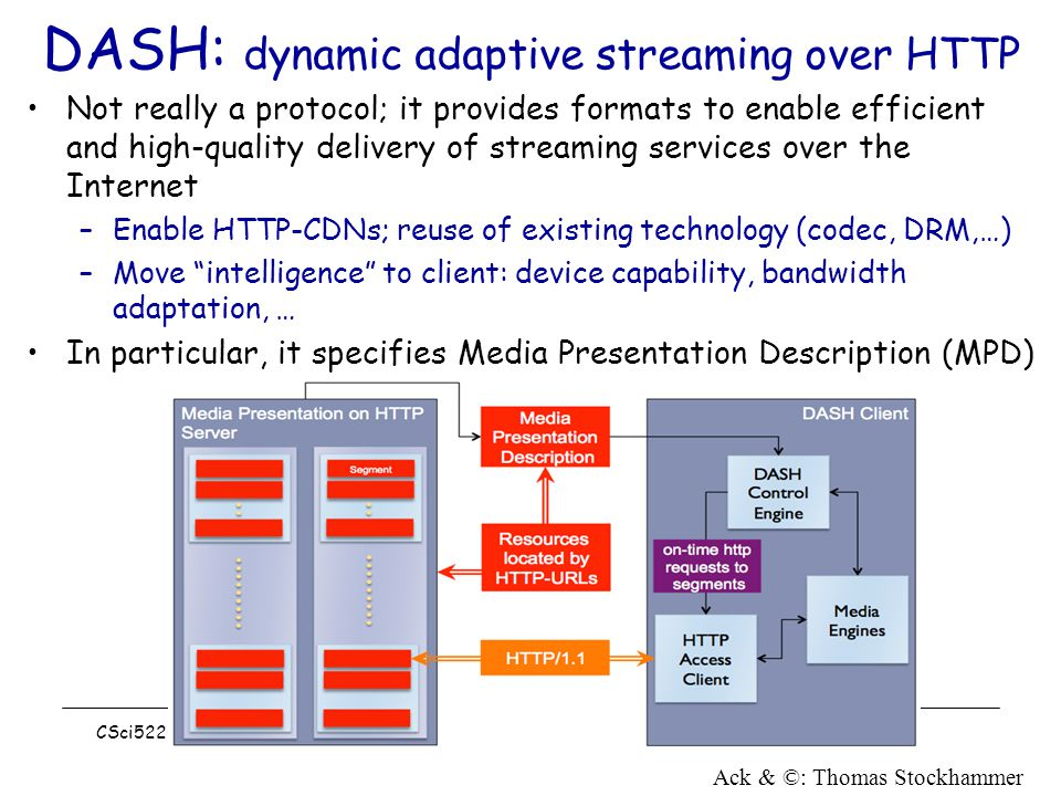 DASH: dynamic adaptive streaming over HTTP