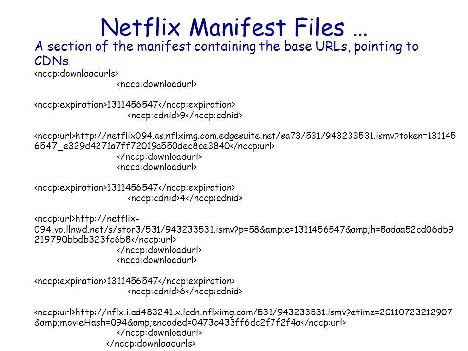 Netflix Manifest Files …
