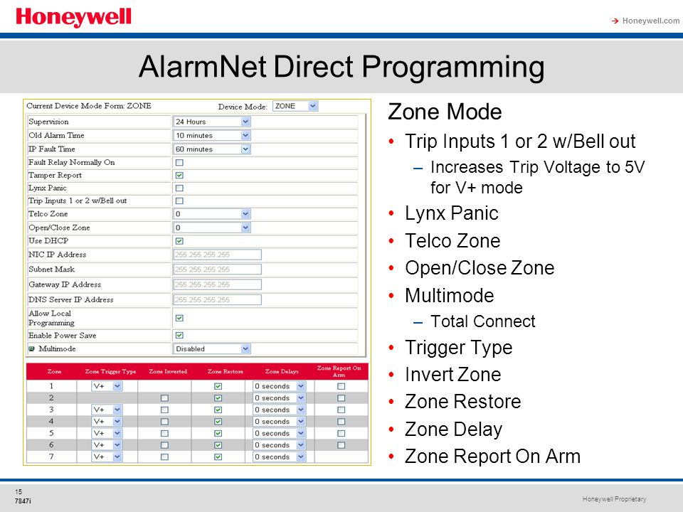 AlarmNet Direct Programming