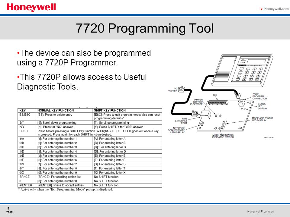 7720 Programming Tool The device can also be programmed using a 7720P Programmer.
