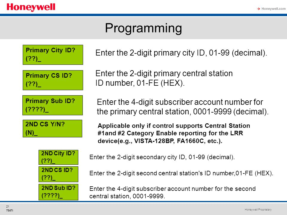 Programming Enter the 2-digit primary city ID, 01-99 (decimal).