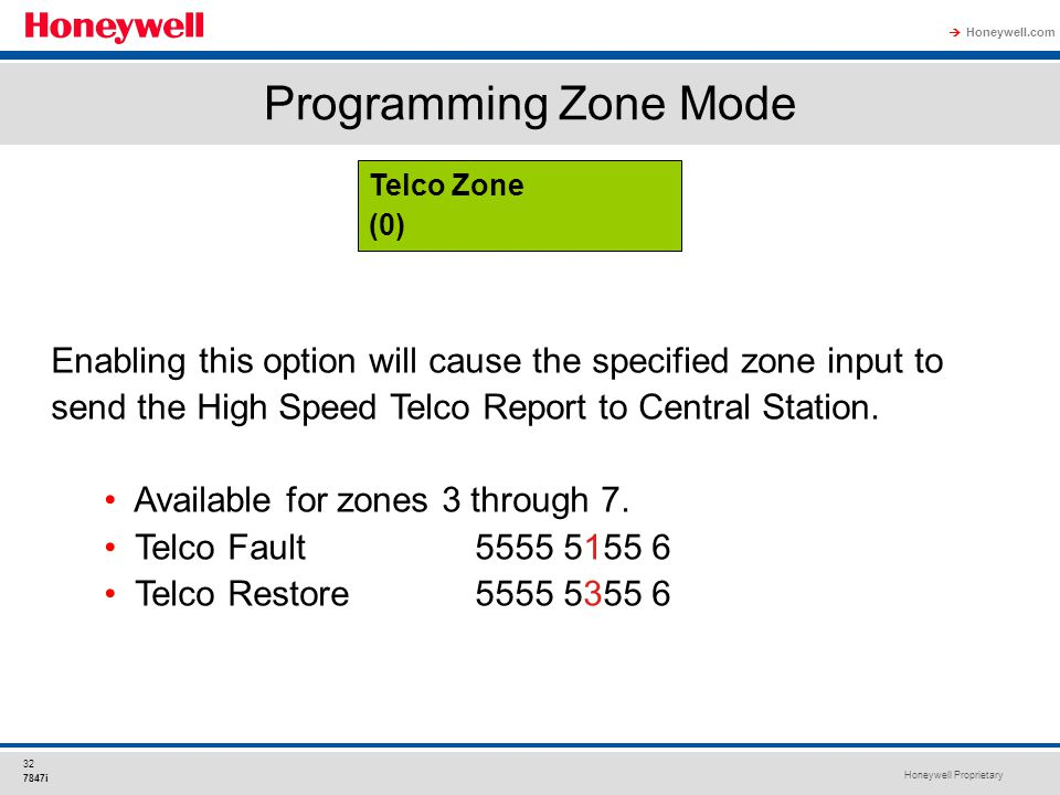 Programming Zone Mode Telco Zone. (0)