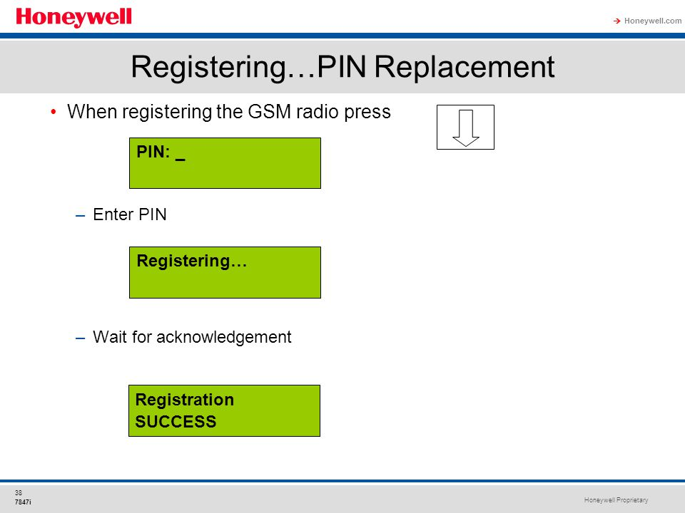 Registering…PIN Replacement