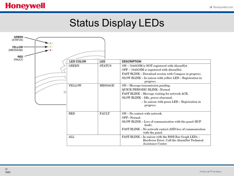 Status Display LEDs