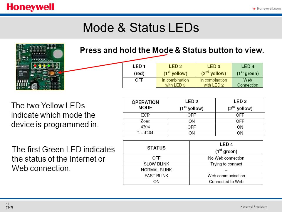 Press+and+hold+the+Mode+%26+Status+button+to+view. 7847i internet communication module ppt download  at mifinder.co