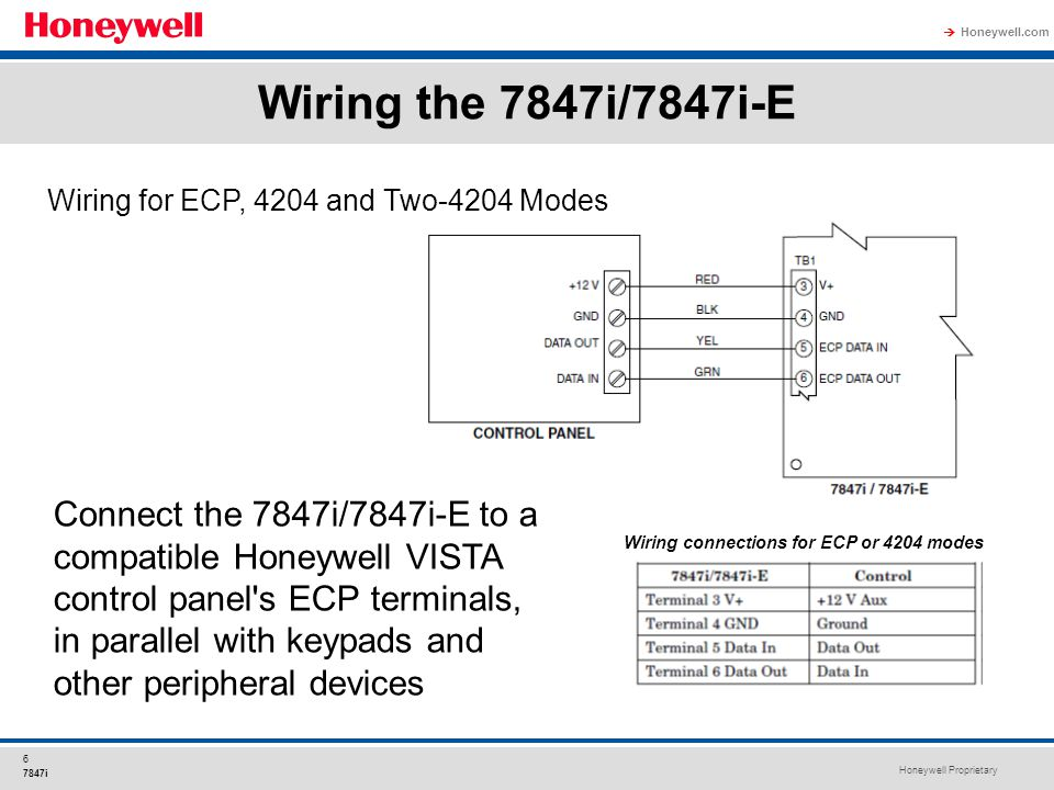 Wiring+the+7847i%2F7847i E+Wiring+for+ECP%2C+4204+and+Two 4204+Modes. 7847i internet communication module ppt download  at webbmarketing.co