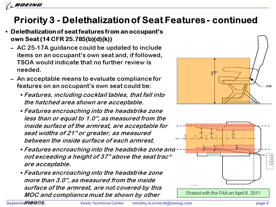 Priority 3 - Delethalization of Seat Features - continued