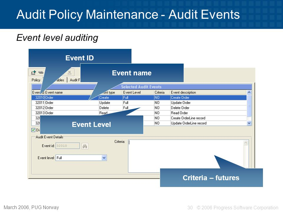Audit Policy Maintenance - Audit Events