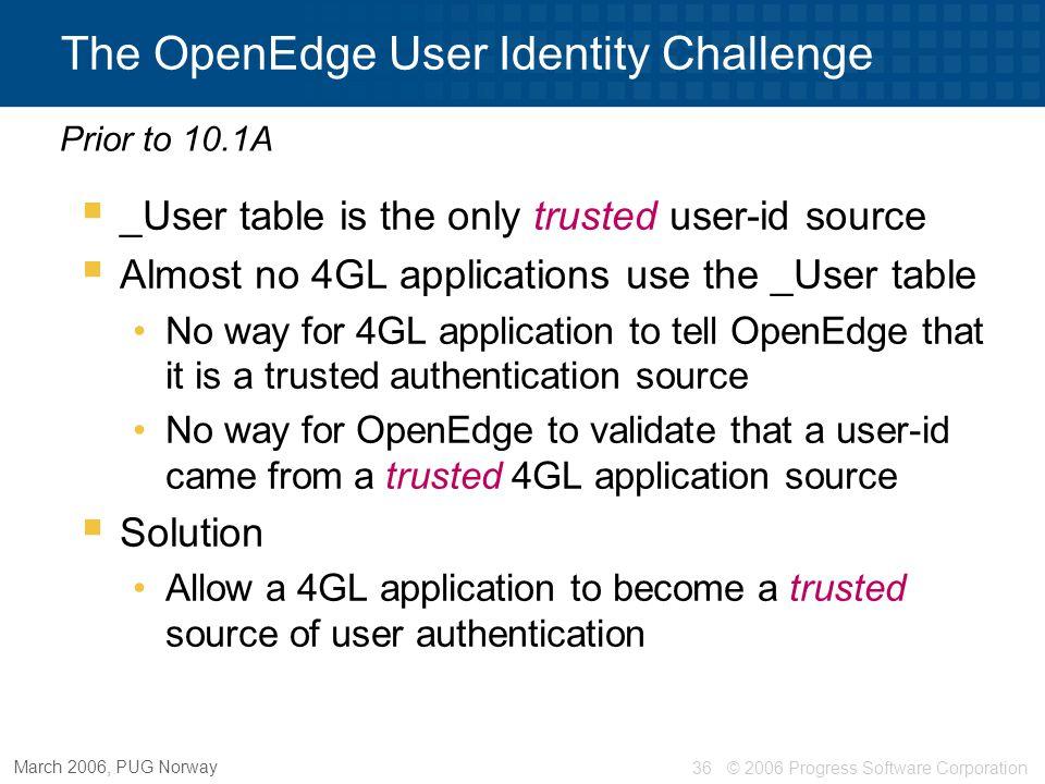 The OpenEdge User Identity Challenge