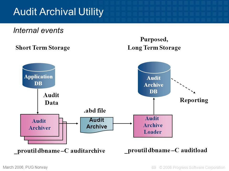 Audit Archival Utility