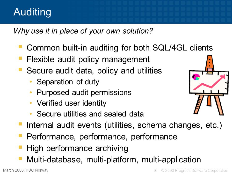 Auditing Common built-in auditing for both SQL/4GL clients