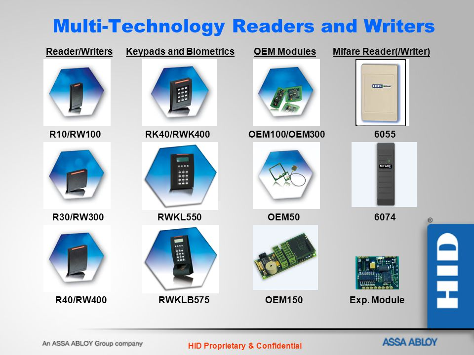 Multi-Technology Readers and Writers