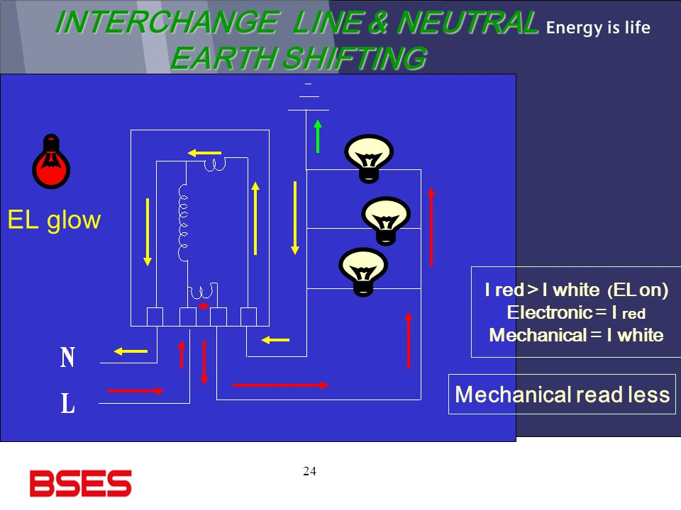 INTERCHANGE LINE & NEUTRAL I red > I white (EL on)