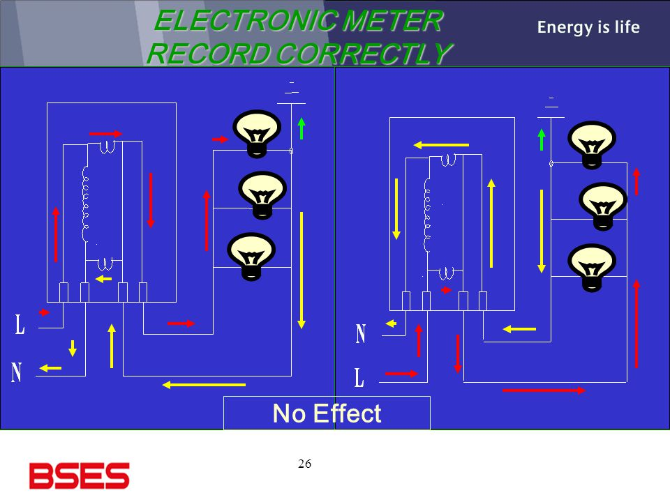 ELECTRONIC METER RECORD CORRECTLY