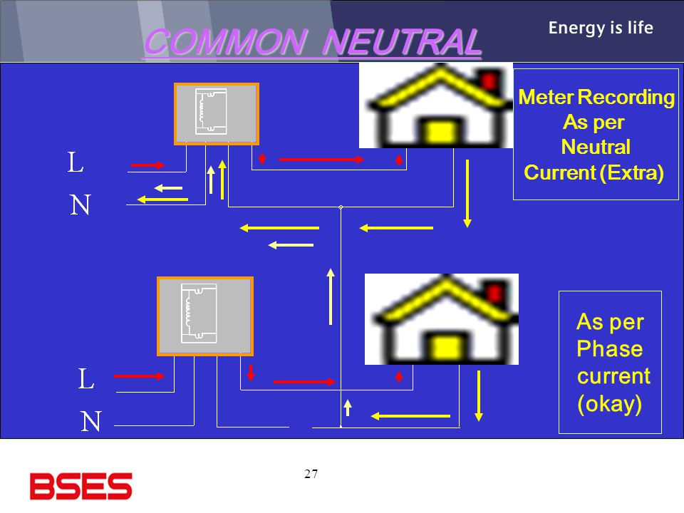 COMMON NEUTRAL As per Phase current (okay) Meter Recording As per