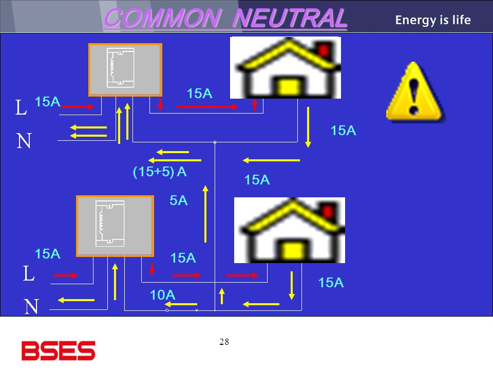 COMMON NEUTRAL 15A 15A 15A (15+5) A 15A 5A 15A 15A 15A 10A