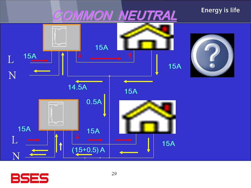 COMMON NEUTRAL 15A 15A 15A 14.5A 15A 0.5A 15A 15A 15A (15+0.5) A