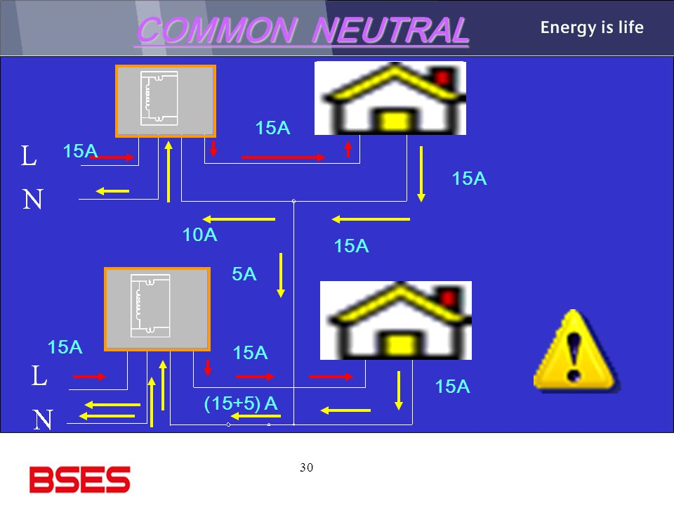 COMMON NEUTRAL 15A 15A 15A 10A 15A 5A 15A 15A 15A (15+5) A