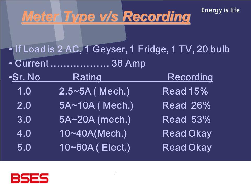 Meter Type v/s Recording