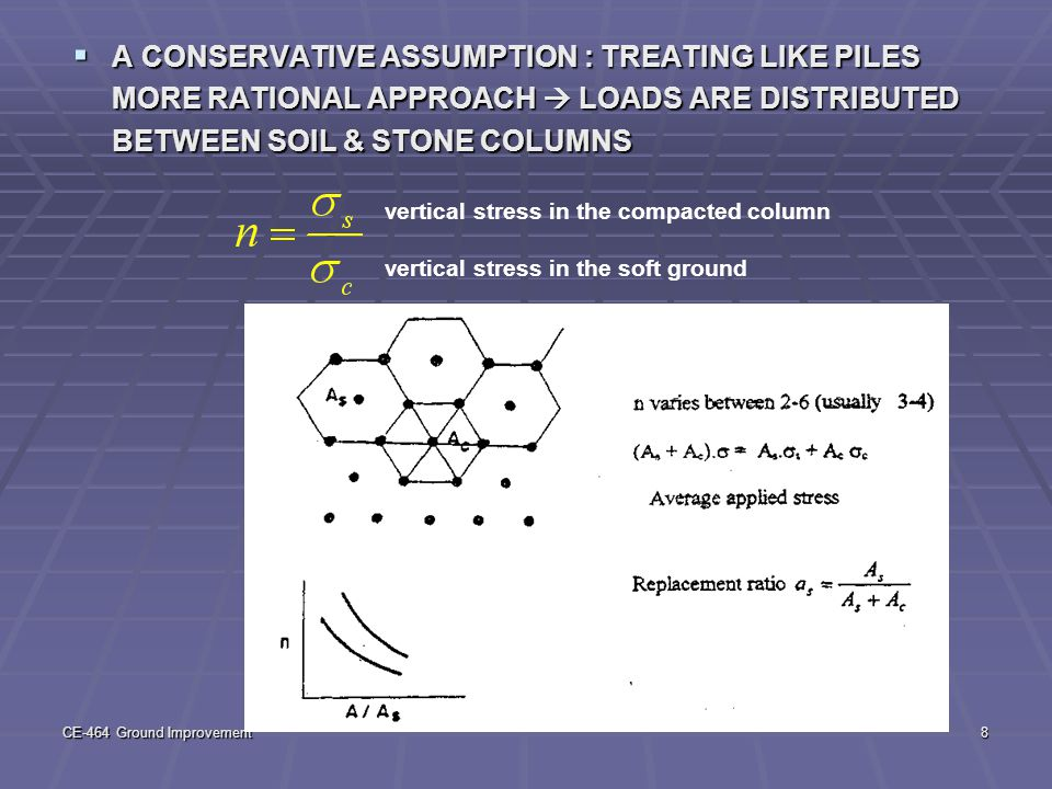 A CONSERVATIVE ASSUMPTION : TREATING LIKE PILES MORE RATIONAL APPROACH  LOADS ARE DISTRIBUTED BETWEEN SOIL & STONE COLUMNS