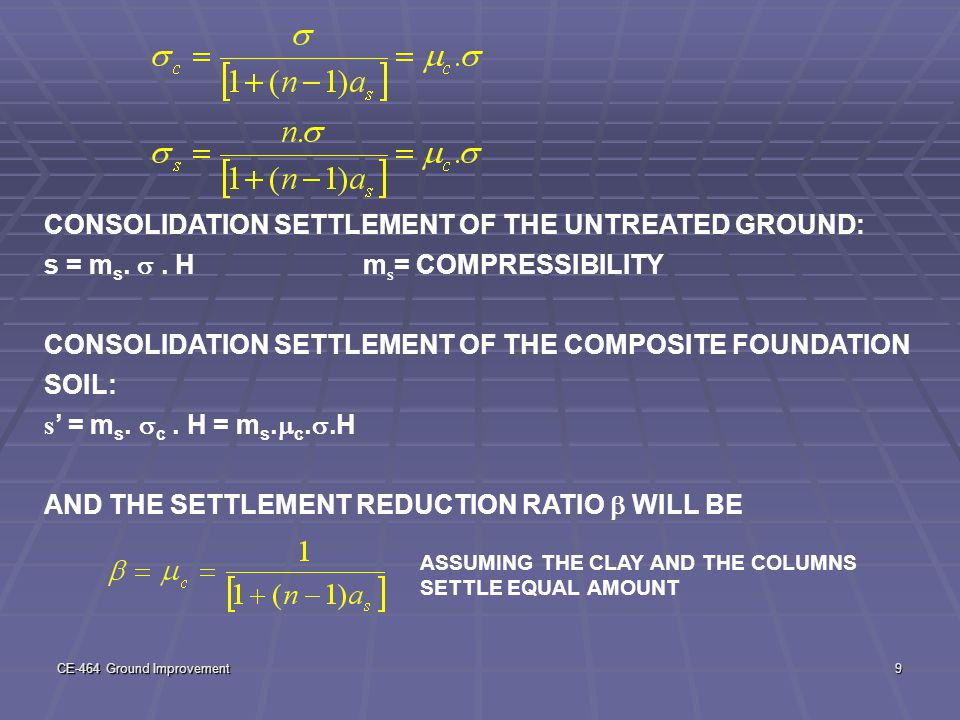 CONSOLIDATION SETTLEMENT OF THE UNTREATED GROUND: