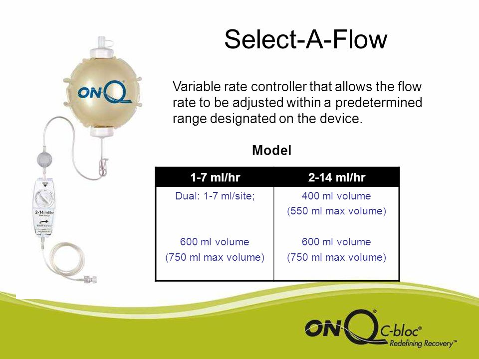 Select-A-Flow Variable rate controller that allows the flow rate to be adjusted within a predetermined range designated on the device.