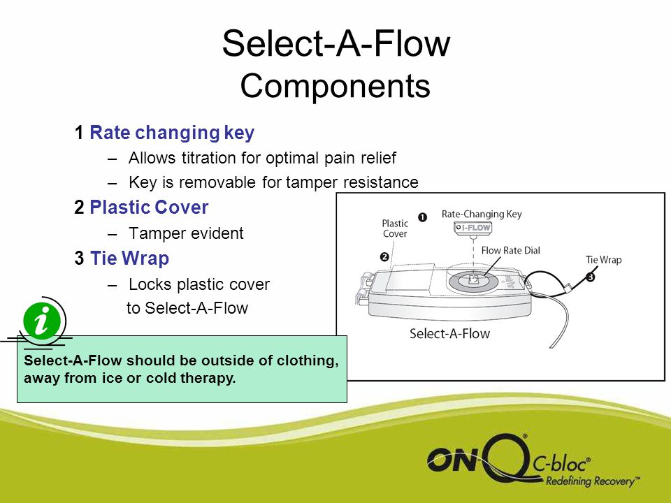 Select-A-Flow Components